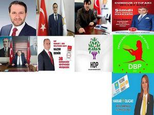 Siyasi parti temsilcileri ve milletvekili adaylarından bayram mesajı