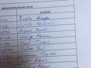 İşkur sonuçları isim listesi!