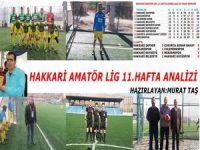 Hakkari amatör lig 11. hafta analizi!
