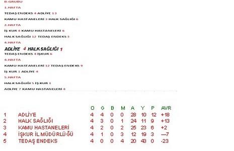 b-grubu.20131225081608.jpg